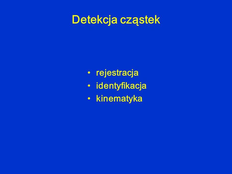 Detekcja cząstek rejestracja identyfikacja kinematyka