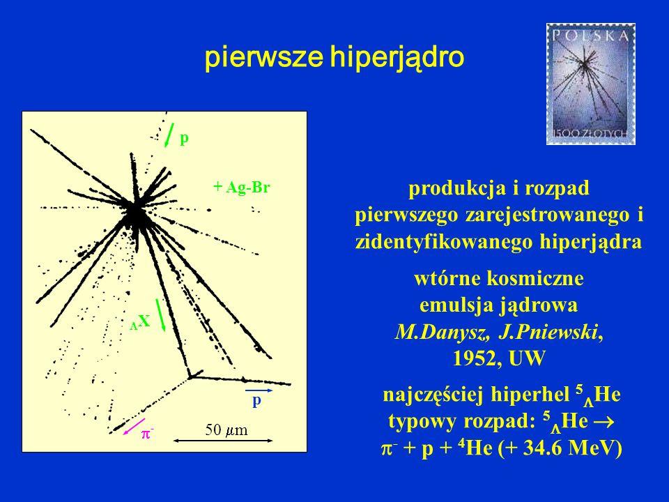 pierwsze hiperjądro produkcja i rozpad pierwszego zarejestrowanego i zidentyfikowanego hiperjądra wtórne kosmiczne emulsja jądrowa M.Danysz, J.Pniewsk