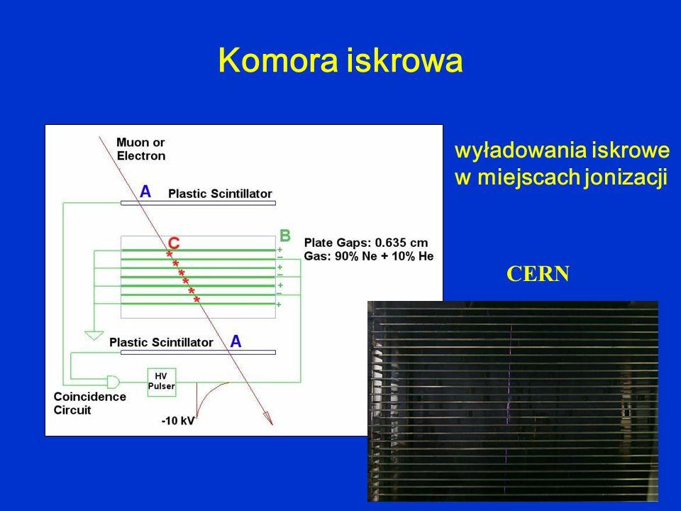 Komora iskrowa CERN wyładowania iskrowe w miejscach jonizacji