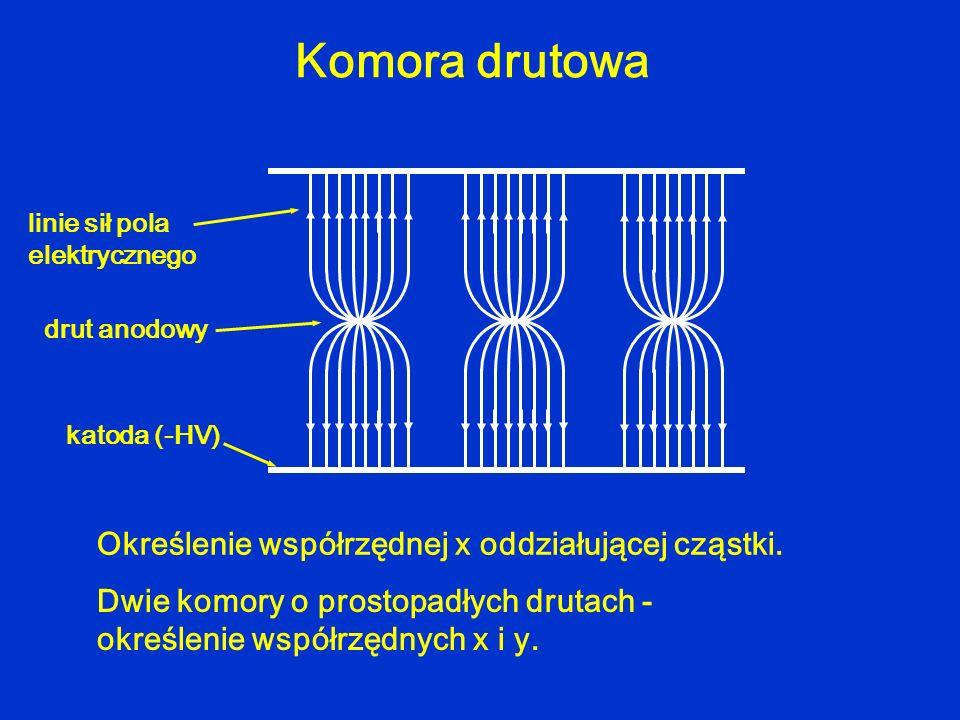 Komora drutowa linie sił pola elektrycznego drut anodowy katoda (-HV) Określenie współrzędnej x oddziałującej cząstki. Dwie komory o prostopadłych dru