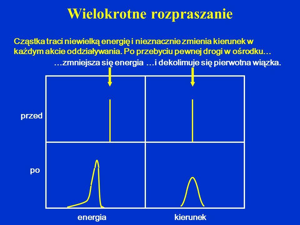Wielokrotne rozpraszanie energiakierunek przed po Cząstka traci niewielką energię i nieznacznie zmienia kierunek w każdym akcie oddziaływania. Po prze