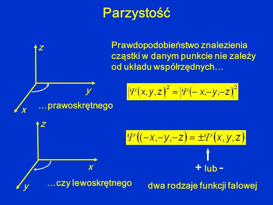 Parzystość Prawdopodobieństwo znalezienia cząstki w danym punkcie nie zależy od układu współrzędnych… x z y …prawoskrętnego y z x …czy lewoskrętnego +