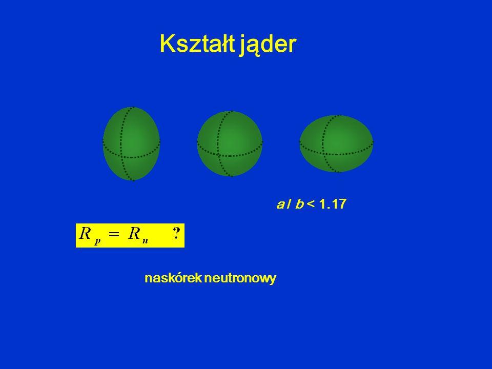 Kształt jąder naskórek neutronowy a / b < 1.17