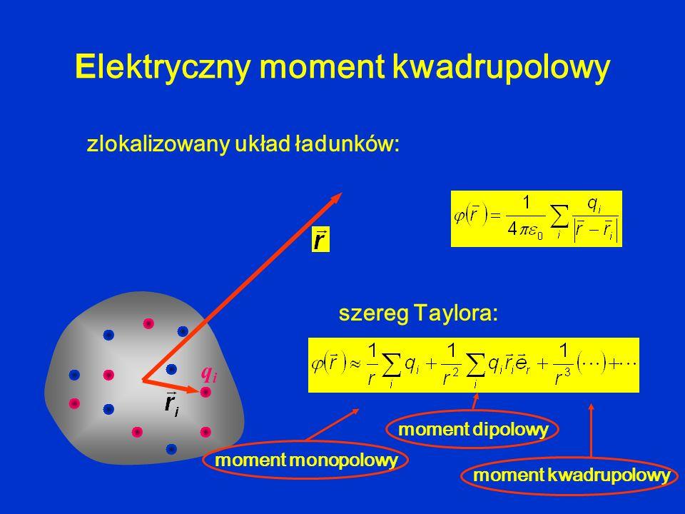 E lektryczny moment kwadrupolowy zlokalizowany układ ładunków: qiqi szereg Taylora: moment monopolowy moment kwadrupolowy moment dipolowy