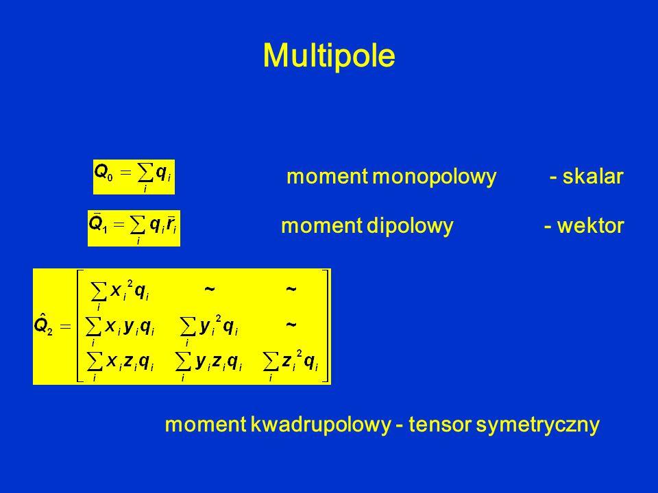 Multipole moment monopolowy - skalar moment dipolowy - wektor moment kwadrupolowy - tensor symetryczny