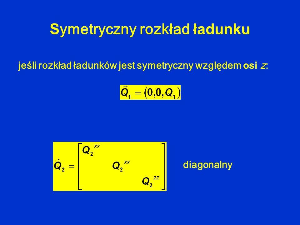 S ymetryczny rozk ł ad ładunku jeśli rozkład ładunków jest symetryczny względem osi z: diagonalny