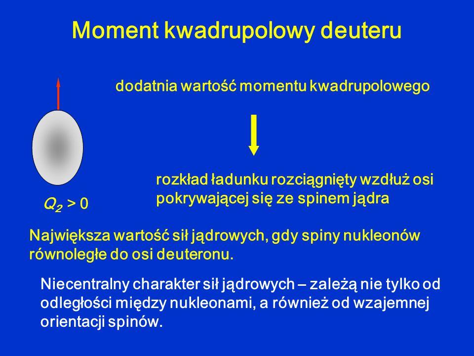Moment kwadrupolowy deuteru Q 2 > 0 dodatnia wartość momentu kwadrupolowego rozkład ładunku rozciągnięty wzdłuż osi pokrywającej się ze spinem jądra N