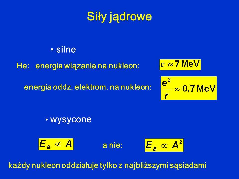 Siły jądrowe silne energia wiązania na nukleon:He: energia oddz. elektrom. na nukleon: wysycone a nie: każdy nukleon oddziałuje tylko z najbliższymi s