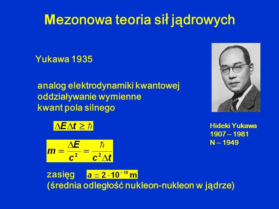 M ezonowa teoria si ł jądrowych Yukawa 1935 analog elektrodynamiki kwantowej oddziaływanie wymienne kwant pola silnego zasięg (średnia odległość nukle