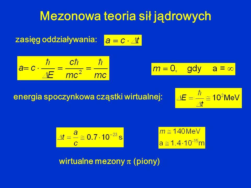 wirtualne mezony (piony) Mezonowa teoria sił jądrowych zasięg oddziaływania: energia spoczynkowa cząstki wirtualnej: