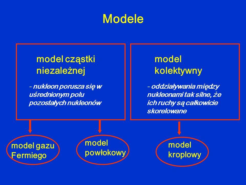 Modele model cząstki niezależnej - nukleon porusza się w uśrednionym polu pozostałych nukleonów model kolektywny - oddziaływania między nukleonami tak