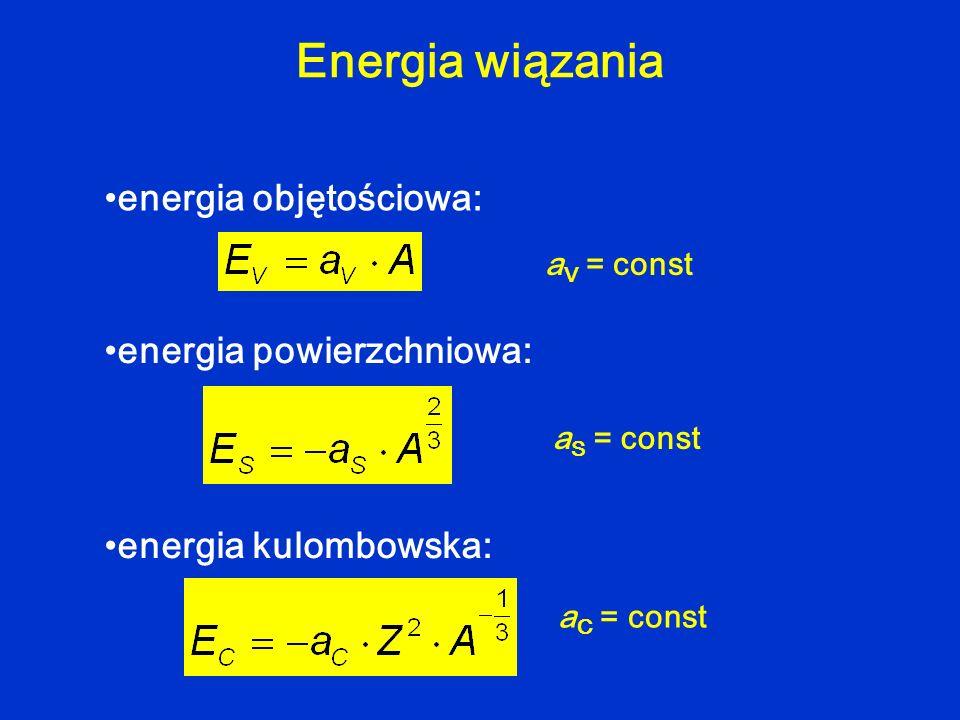 Energia wiązania energia objętościowa: a V = const energia powierzchniowa: a S = const energia kulombowska: a C = const