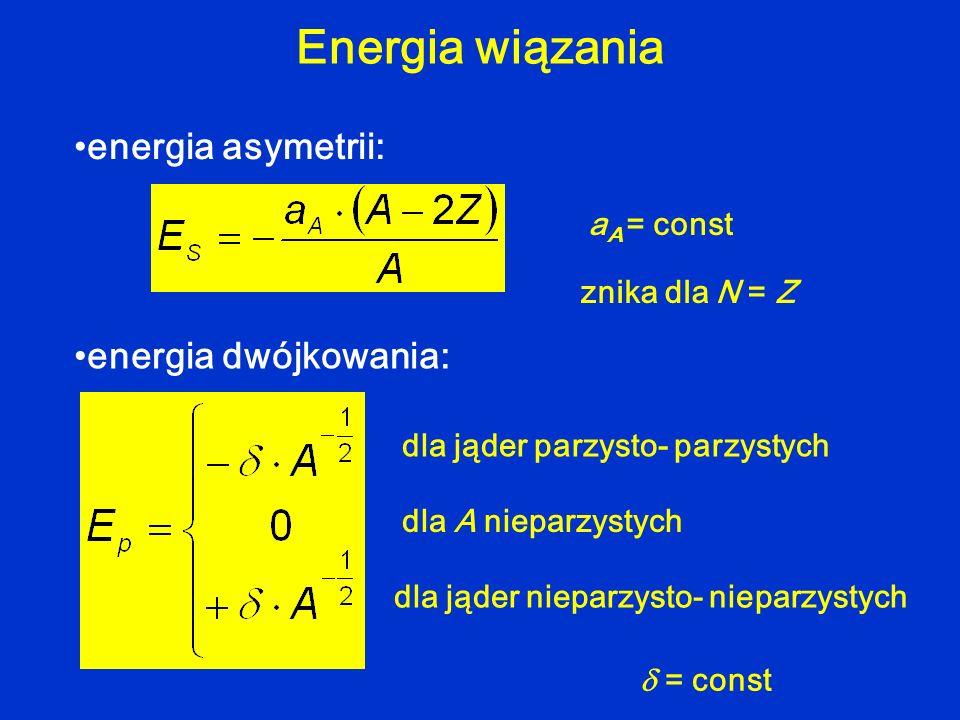Energia wiązania energia asymetrii: a A = const znika dla N = Z energia dwójkowania: = const dla jąder parzysto- parzystych dla jąder nieparzysto- nie