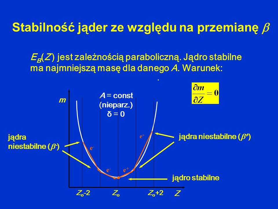 Stabilność jąder ze względu na przemianę E B (Z ) jest zależnością paraboliczną. Jądro stabilne ma najmniejszą masę dla danego A. Warunek: A = const (