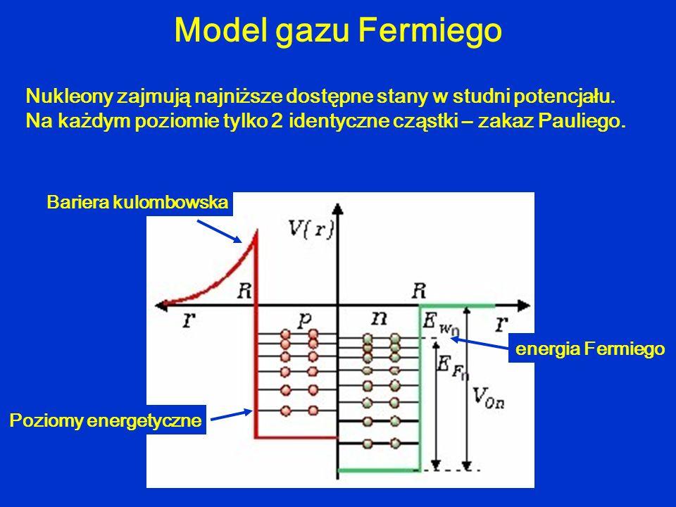 Model gazu Fermiego Nukleony zajmują najniższe dostępne stany w studni potencjału. Na każdym poziomie tylko 2 identyczne cząstki – zakaz Pauliego. Bar