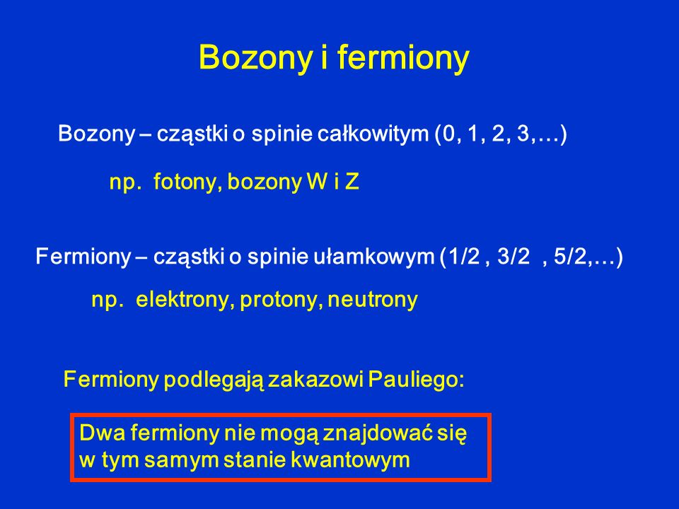 Bozony i fermiony Bozony – cząstki o spinie całkowitym (0, 1, 2, 3,…) np. fotony, bozony W i Z Fermiony – cząstki o spinie ułamkowym (1/2, 3/2, 5/2,…)