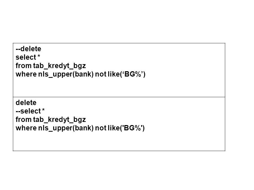 --delete select * from tab_kredyt_bgz where nls_upper(bank) not like(BG%) delete --select * from tab_kredyt_bgz where nls_upper(bank) not like( BG% )