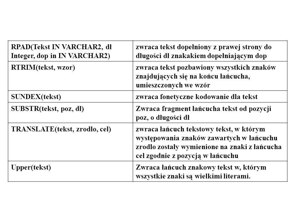 RPAD(Tekst IN VARCHAR2, dł Integer, dop in IN VARCHAR2) zwraca tekst dopełniony z prawej strony do długości dł znakakiem dopełniającym dop RTRIM(tekst, wzor)zwraca tekst pozbawiony wszystkich znaków znajdujących się na końcu łańcucha, umieszczonych we wzór SUNDEX(tekst)zwraca fonetyczne kodowanie dla tekst SUBSTR(tekst, poz, dł)Zwraca fragment łańcucha tekst od pozycji poz, o długości dł TRANSLATE(tekst, zrodlo, cel)zwraca łańcuch tekstowy tekst, w którym występowania znaków zawartych w łańcuchu zrodlo zostały wymienione na znaki z łańcucha cel zgodnie z pozycją w łańcuchu Upper(tekst)Zwraca łańcuch znakowy tekst w, którym wszystkie znaki są wielkimi literami.