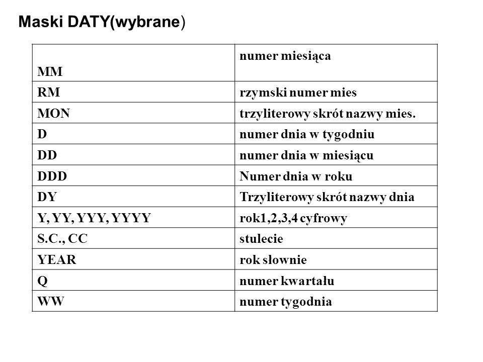 Maski DATY(wybrane) MM numer miesiąca RMrzymski numer mies MONtrzyliterowy skrót nazwy mies.