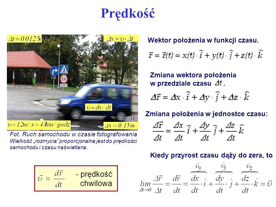Prędkość Wektor położenia w funkcji czasu. Zmiana wektora położenia w przedziale czasu. Zmiana położenia w jednostce czasu: Kiedy przyrost czasu dąży