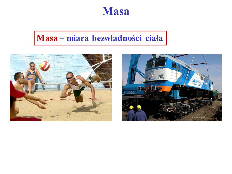 Masa Masa – miara bezwładności ciała