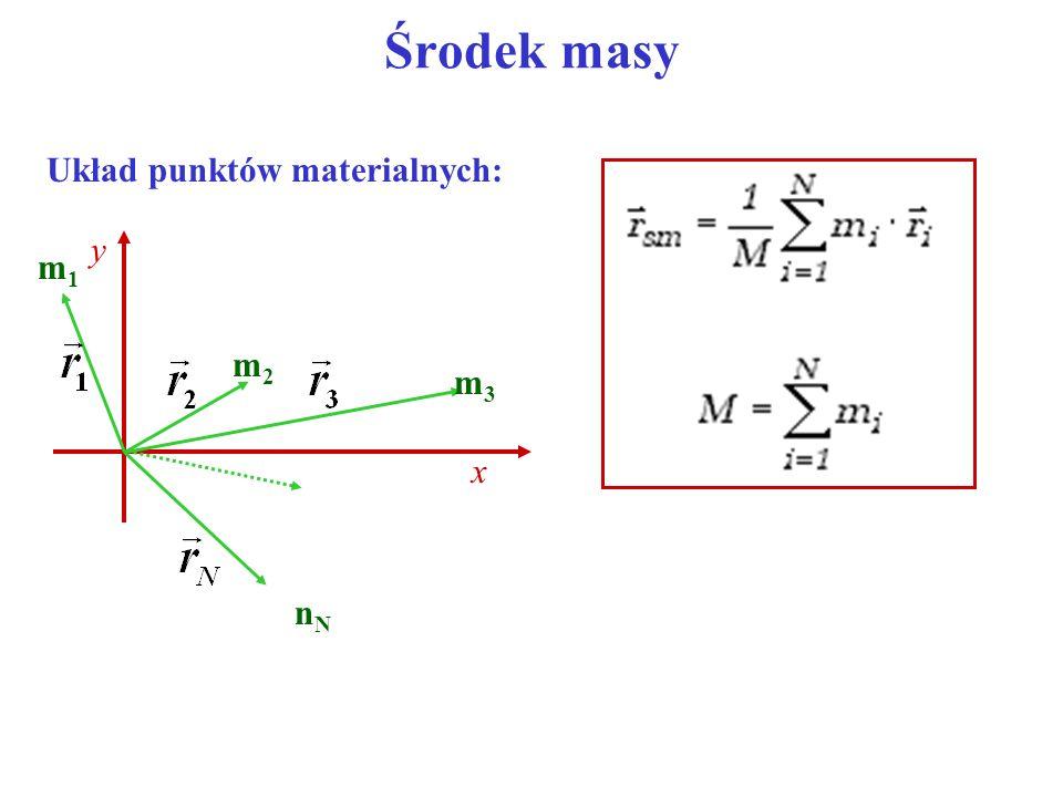 Środek masy Układ punktów materialnych: xy nNnN m2m2 m3m3 m1m1