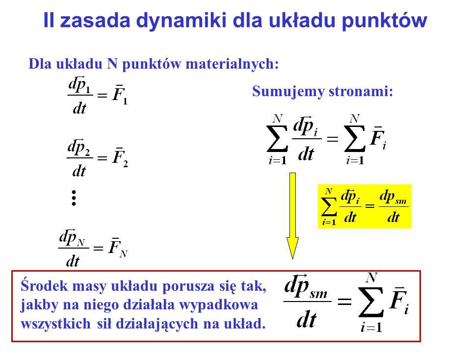 II zasada dynamiki dla układu punktów Dla układu N punktów materialnych: Sumujemy stronami:... Środek masy układu porusza się tak, jakby na niego dzia