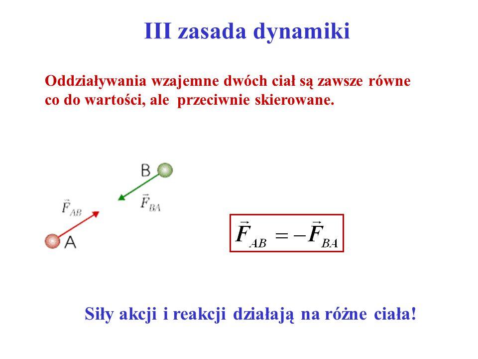 III zasada dynamiki Oddziaływania wzajemne dwóch ciał są zawsze równe co do wartości, ale przeciwnie skierowane. Siły akcji i reakcji działają na różn