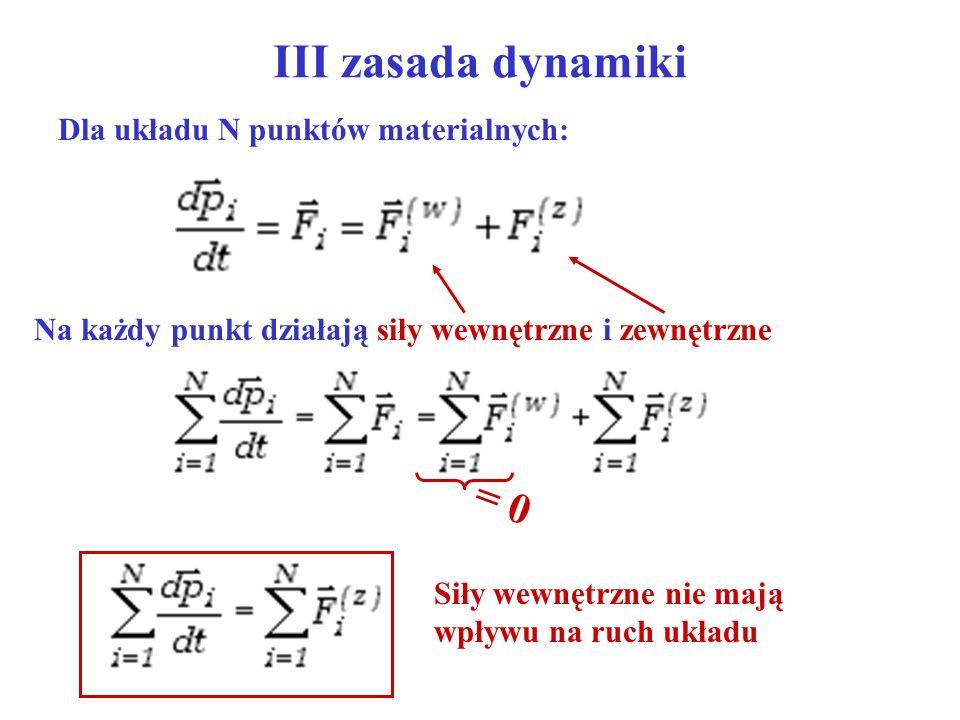 III zasada dynamiki Dla układu N punktów materialnych: Na każdy punkt działają siły wewnętrzne i zewnętrzne = 0 Siły wewnętrzne nie mają wpływu na ruc