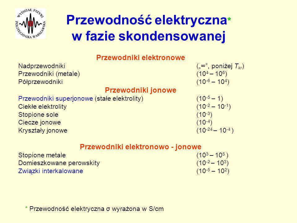 Przewodność elektryczna * w fazie skondensowanej Przewodniki elektronowe Nadprzewodniki (, poniżej T kr ) Przewodniki (metale) (10 4 – 10 6 ) Półprzew