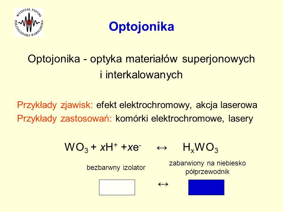 Optojonika Optojonika - optyka materiałów superjonowych i interkalowanych Przykłady zjawisk: efekt elektrochromowy, akcja laserowa Przykłady zastosowa