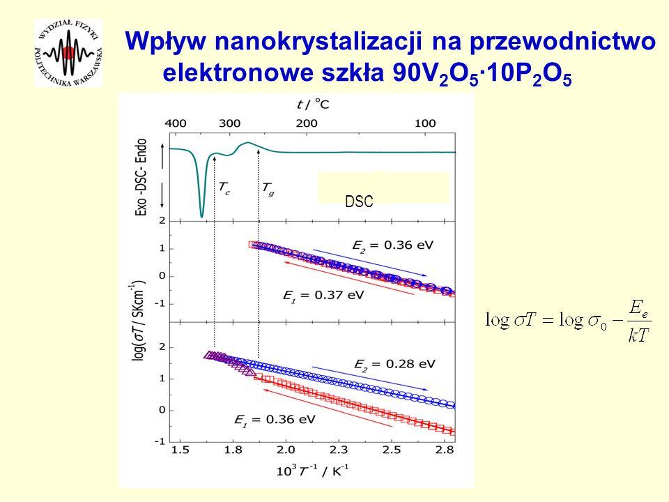 Wpływ nanokrystalizacji na przewodnictwo elektronowe szkła 90V 2 O 5 ·10P 2 O 5 DSC