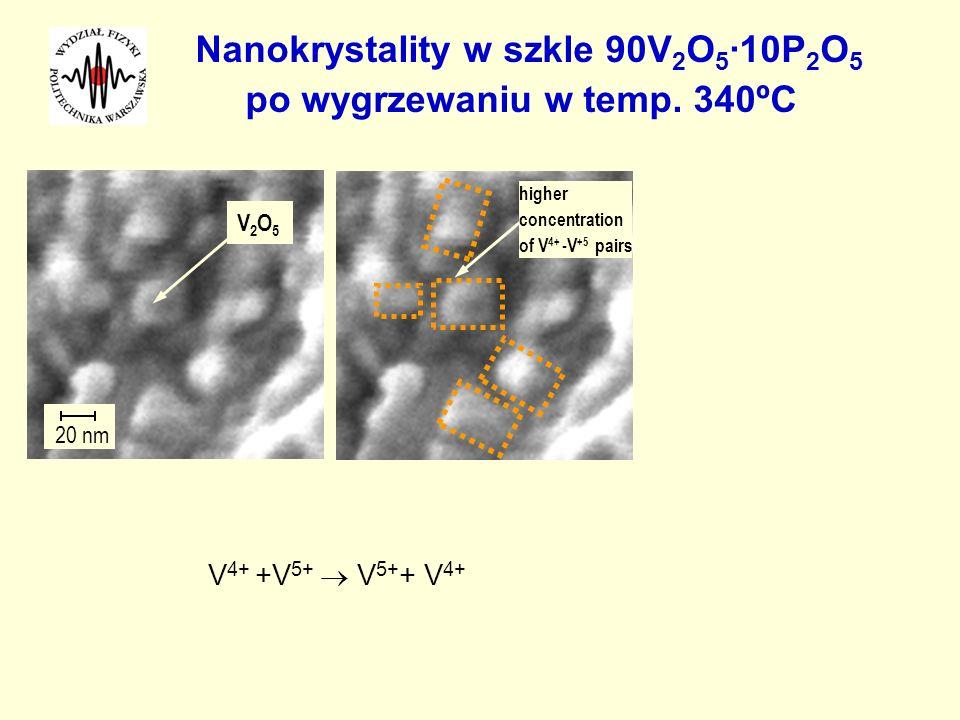 V2O5V2O5 higher concentration of V 4+ -V +5 pairs Nanokrystality w szkle 90V 2 O 5 ·10P 2 O 5 po wygrzewaniu w temp. 340ºC V 4+ +V 5+ V 5+ + V 4+