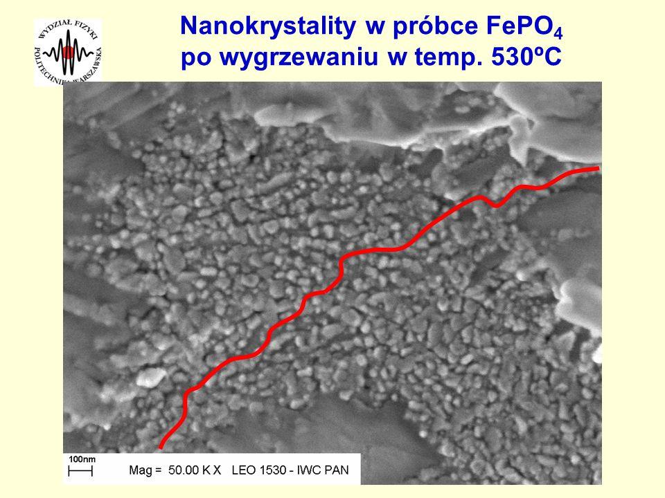 Nanokrystality w próbce FePO 4 po wygrzewaniu w temp. 530ºC