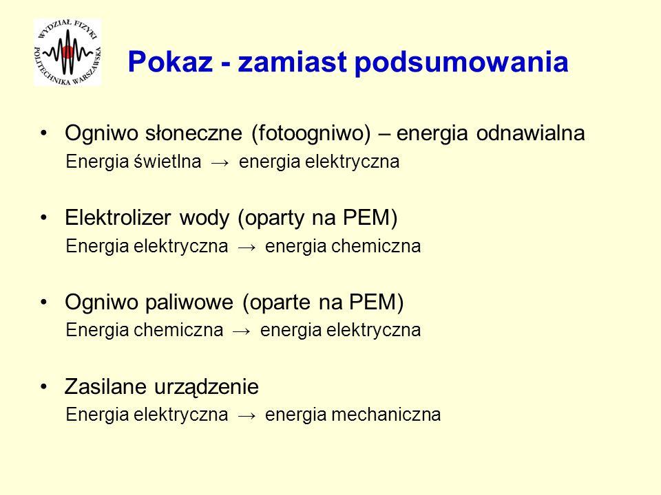 Pokaz - zamiast podsumowania Ogniwo słoneczne (fotoogniwo) – energia odnawialna Energia świetlna energia elektryczna Elektrolizer wody (oparty na PEM)