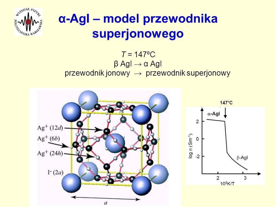α-AgI – model przewodnika superjonowego T = 147ºC β AgI α AgI przewodnik jonowy przewodnik superjonowy 147°C