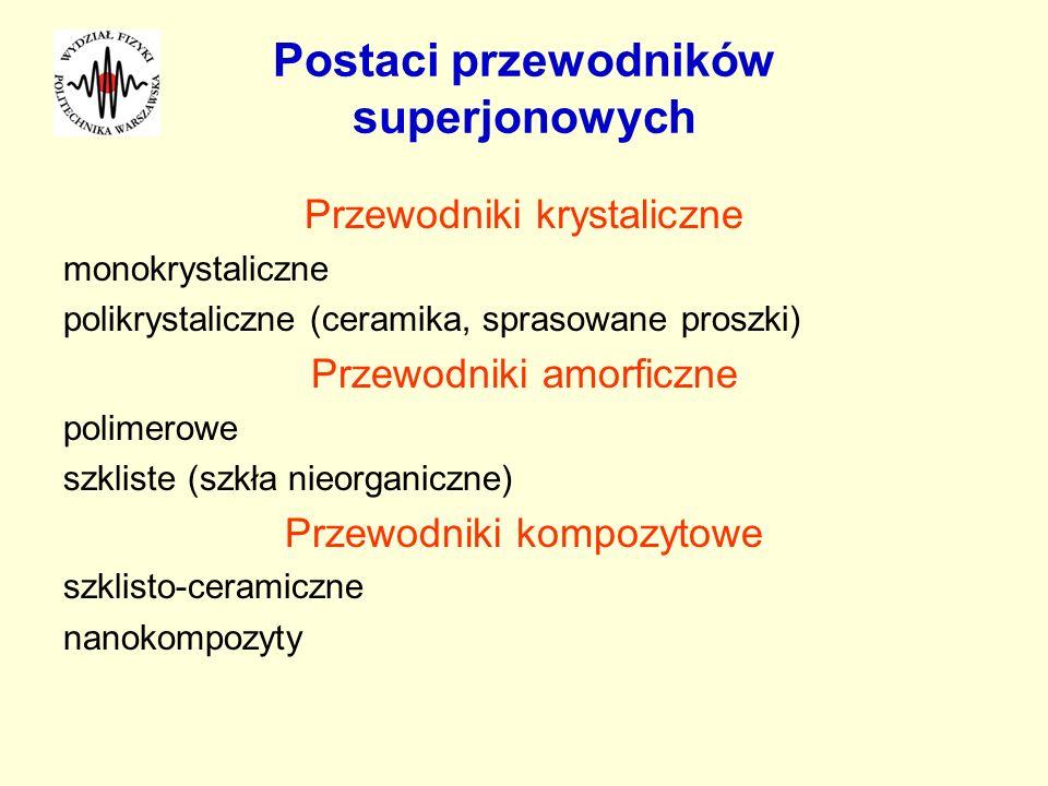 Postaci przewodników superjonowych Przewodniki krystaliczne monokrystaliczne polikrystaliczne (ceramika, sprasowane proszki) Przewodniki amorficzne po