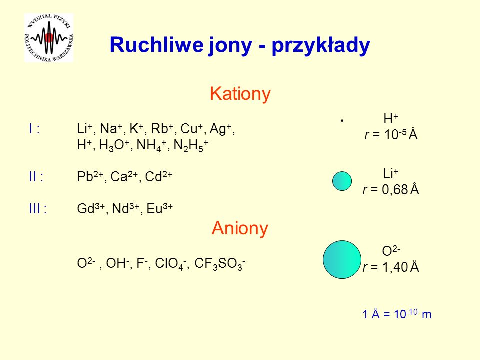 Ruchliwe jony - przykłady Kationy I : Li +, Na +, K +, Rb +, Cu +, Ag +, H +, H 3 O +, NH 4 +, N 2 H 5 + II : Pb 2+, Ca 2+, Cd 2+ III : Gd 3+, Nd 3+,