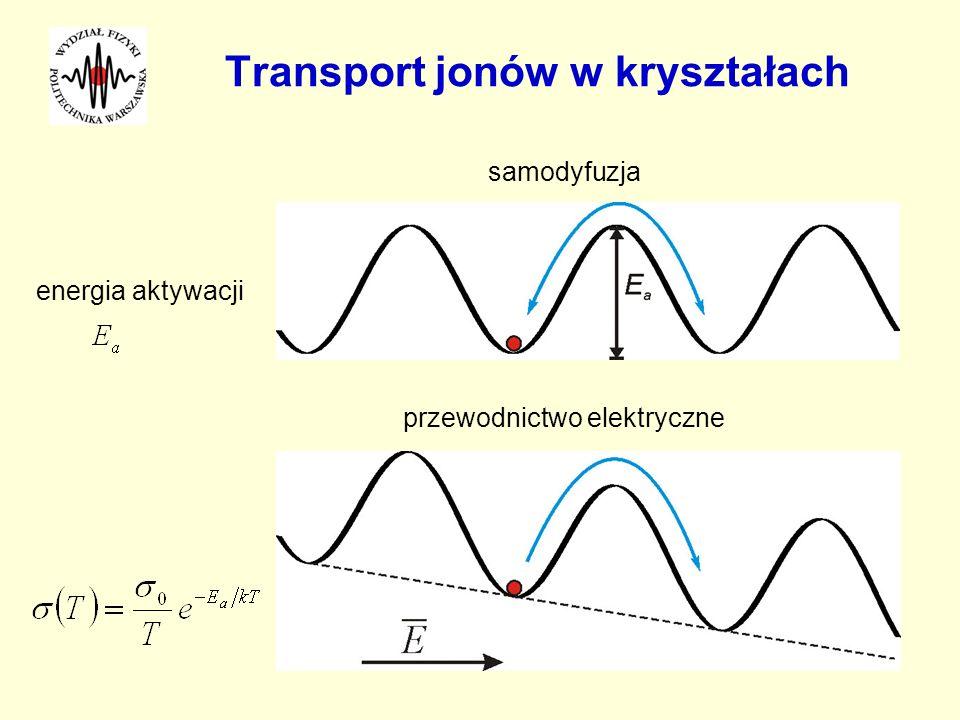 Transport jonów w kryształach samodyfuzja energia aktywacji przewodnictwo elektryczne