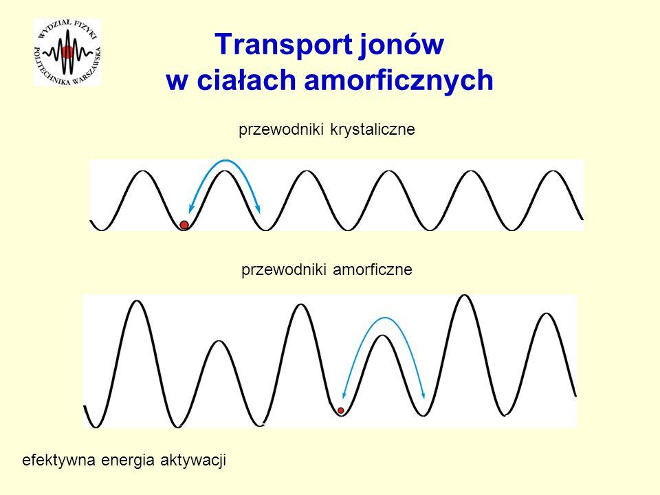 Transport jonów w ciałach amorficznych przewodniki krystaliczne przewodniki amorficzne efektywna energia aktywacji