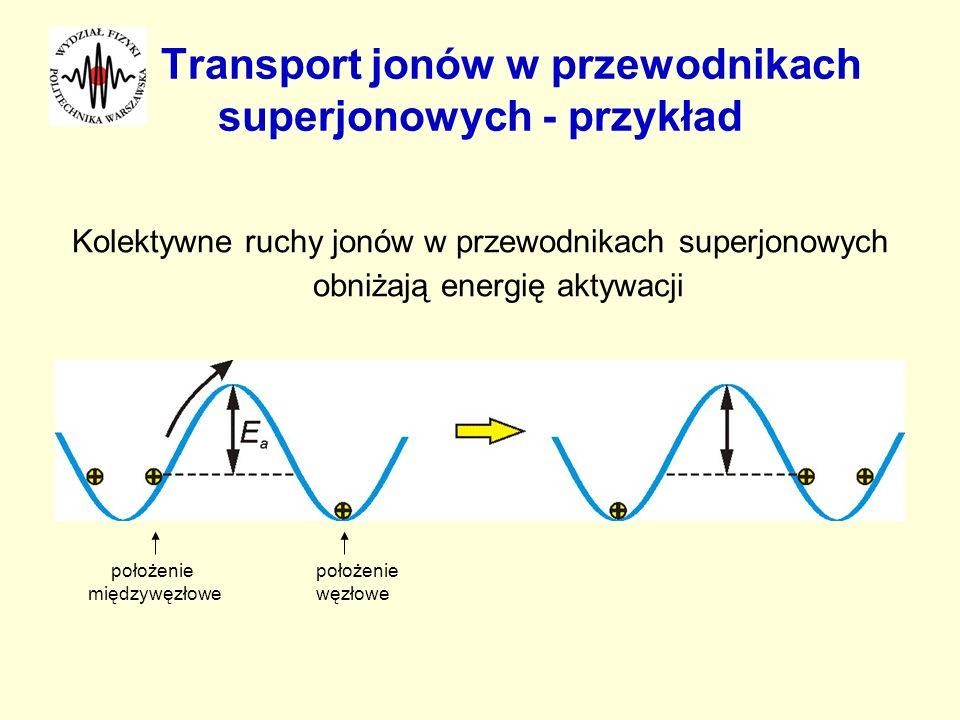 Transport jonów w przewodnikach superjonowych - przykład Kolektywne ruchy jonów w przewodnikach superjonowych obniżają energię aktywacji położenie mię