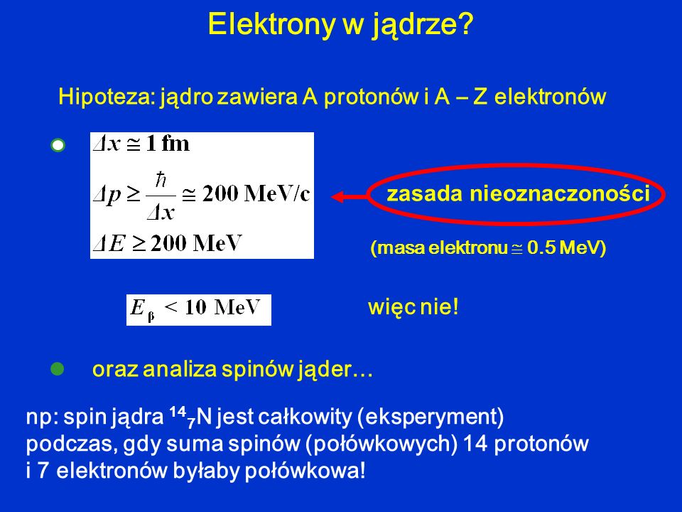 Elektrony w jądrze? więc nie! np: spin jądra 14 7 N jest całkowity (eksperyment) podczas, gdy suma spinów (połówkowych) 14 protonów i 7 elektronów był