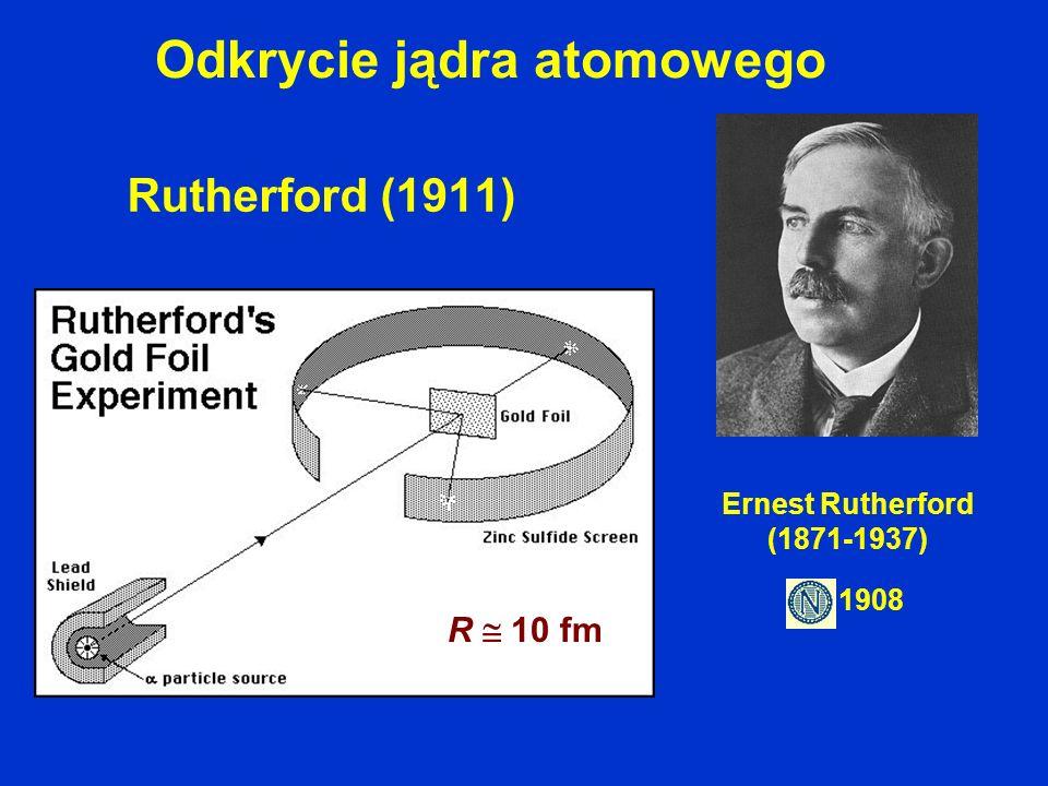 10 -20 10 -10 10 010 10 20 10 30 do Słońca jądro atom Wszechświat Ziemia człowiek rozmiary (w metrach) skala logarytmiczna.