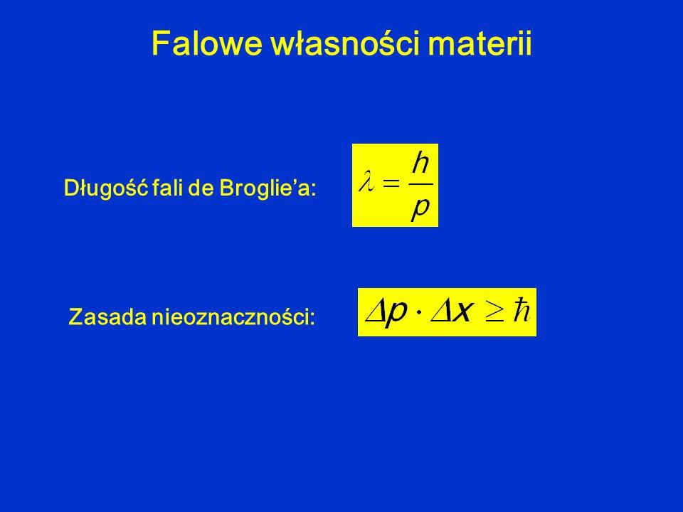 Falowe własności materii Długość fali de Brogliea: Zasada nieoznaczności: