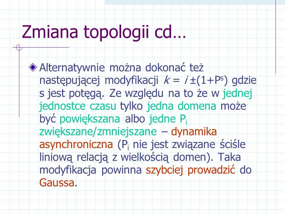 Zmiana topologii cd… Alternatywnie można dokonać też następującej modyfikacji k = i ±(1+P s ) gdzie s jest potęgą. Ze względu na to że w jednej jednos