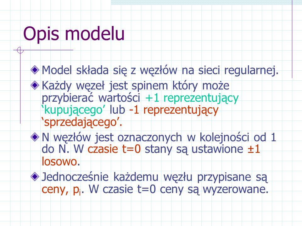 Opis modelu Model składa się z węzłów na sieci regularnej. Każdy węzeł jest spinem który może przybierać wartości +1 reprezentującykupującego lub -1 r