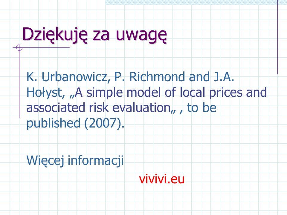 Dziękuję za uwagę K. Urbanowicz, P. Richmond and J.A.