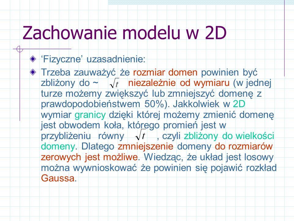 Zachowanie modelu w 2D Fizyczne uzasadnienie: Trzeba zauważyć że rozmiar domen powinien być zbliżony do ~ niezależnie od wymiaru (w jednej turze możem