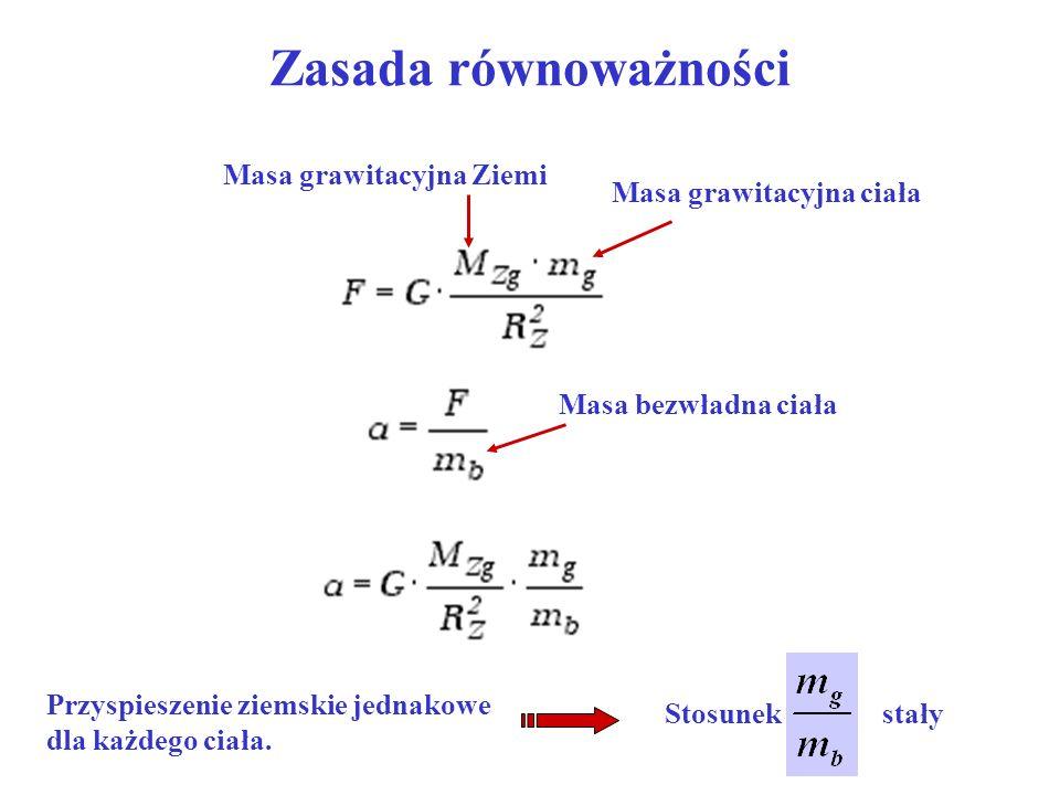 Zasada równoważności Masa grawitacyjna Ziemi Masa grawitacyjna ciała Masa bezwładna ciała Przyspieszenie ziemskie jednakowe dla każdego ciała. Stosune