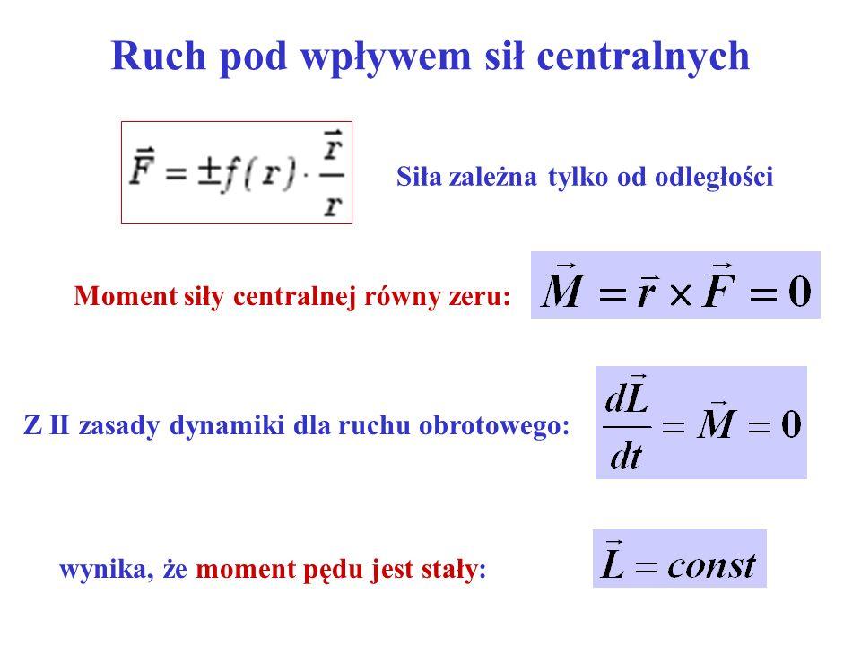 Ruch pod wpływem sił centralnych Siła zależna tylko od odległości Moment siły centralnej równy zeru: Z II zasady dynamiki dla ruchu obrotowego: wynika
